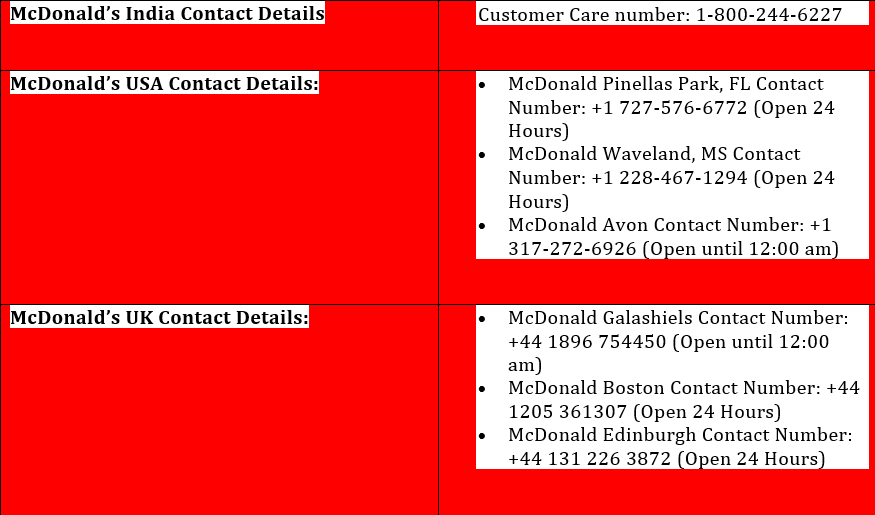 mcdvoice con contact information